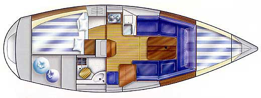 Navalia - Imbarcazione Dufour 30 8